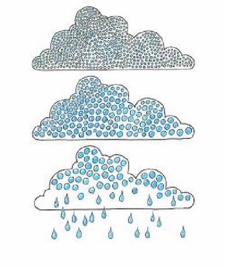 как образуется дождь